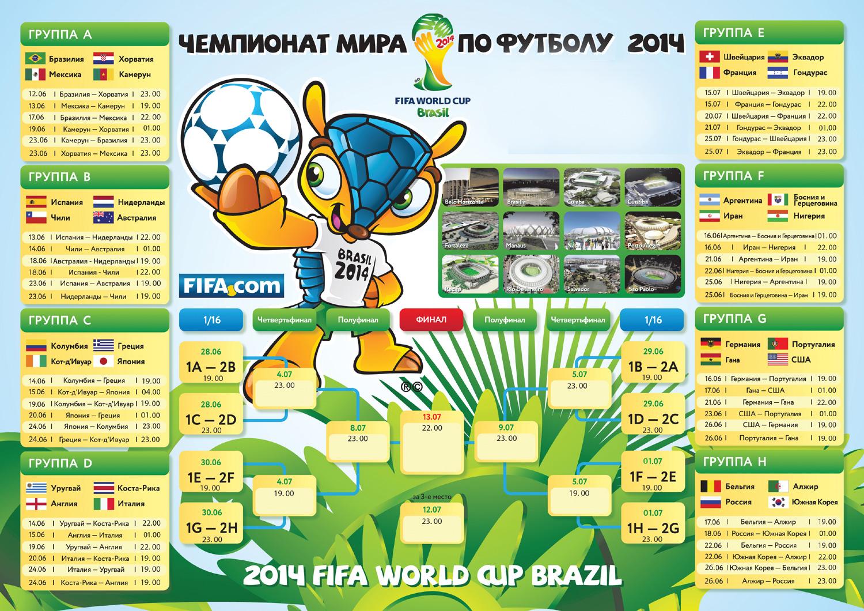 100 европы достоверности процентов на чемпионат футболу по бесплатно прогнозы