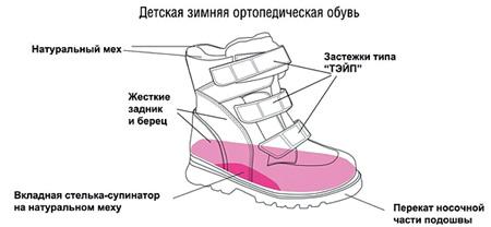 Купить В Интернет Магазине Детскую Зимнюю Ортопедическую Обувь