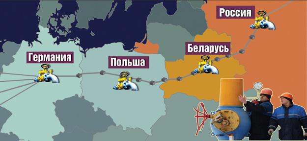 с проекта Ямал - Европа-2