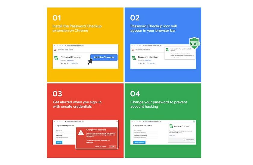Новое расширение для Google Chrome даст возможность проверять безопасность паролей