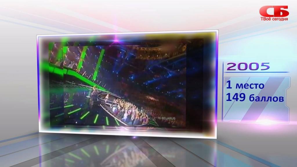 Обзор участия белорусских конкурсантов в международном конкурсе детское «Евровидение»
