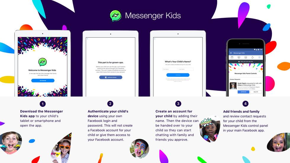 Социальная сеть Facebook объявил озапуске детского мессенджера