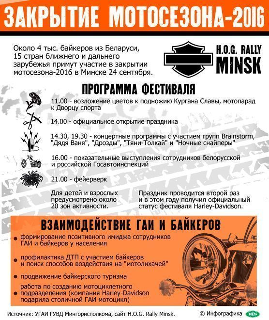 Колоссальное закрытие мотосезона-2016 H.O. G. Rally Minsk