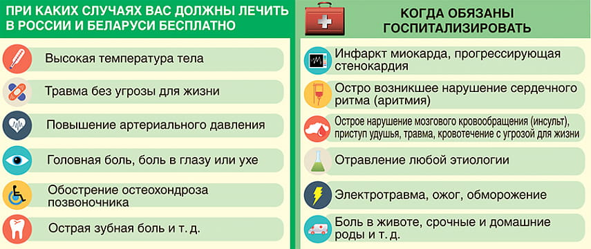 Как гр белоруссии получить медицинский полис